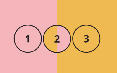 New to Numerology: How to Figure out Your Life Path Number and What it Means